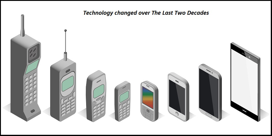 How has The World of Technology changed over The Last Two Decades?